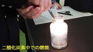 二酸化炭素の中での燃焼