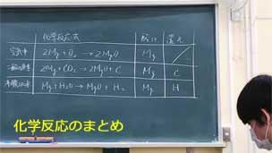 化学式のまとめ